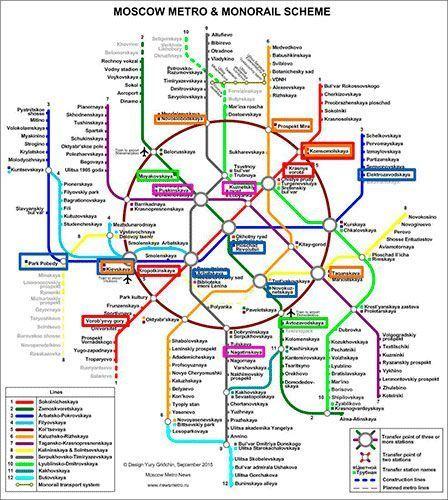 Mapa del Metro de Moscu