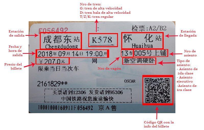 Como leer los billetes de tren de China