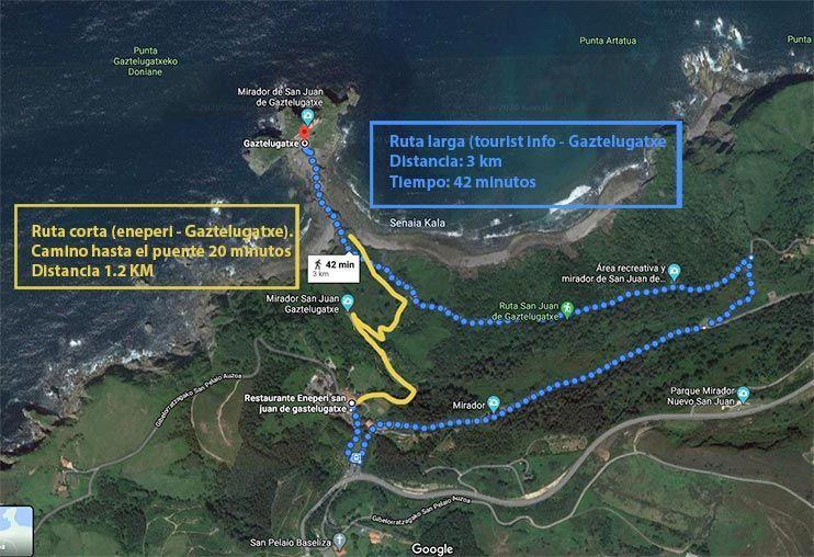 Ruta para llegar a la ermita de Gaztelugatxe
