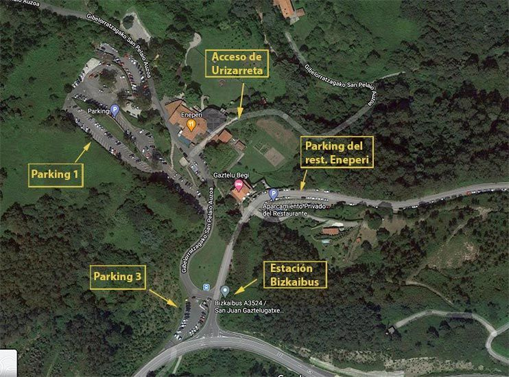 Mapa con la ubicación de los parkings de San Juan de Gaztelugatxe
